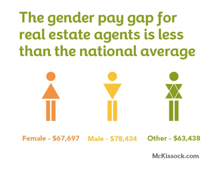 best careers for gender pay gap