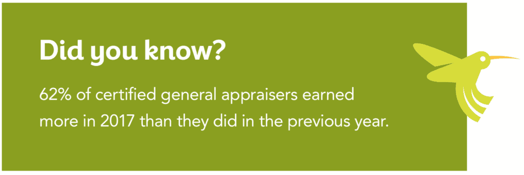 Certified general appraiser income