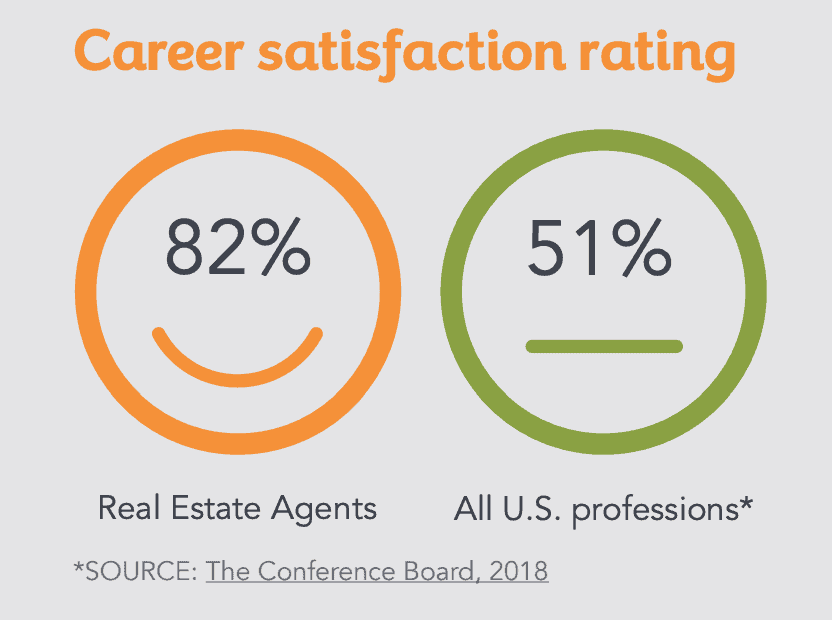 career satisfaction rating